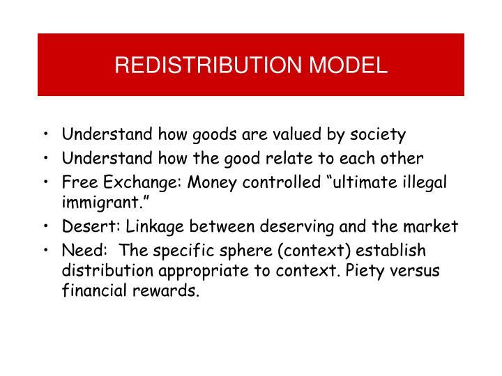REDISTRIBUTION MODEL