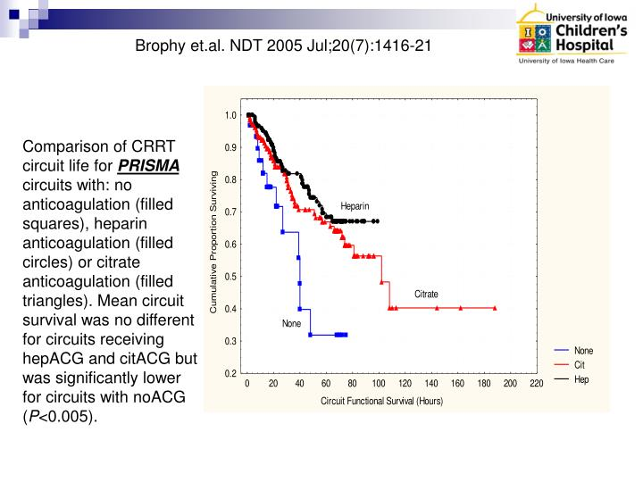 Brophy et.al. NDT 2005 Jul;20(7):1416-21