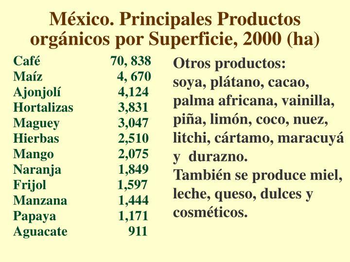 México. Principales Productos orgánicos por Superficie, 2000 (ha)