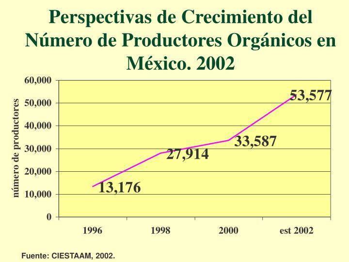 Perspectivas de Crecimiento del Número de Productores Orgánicos en México. 2002