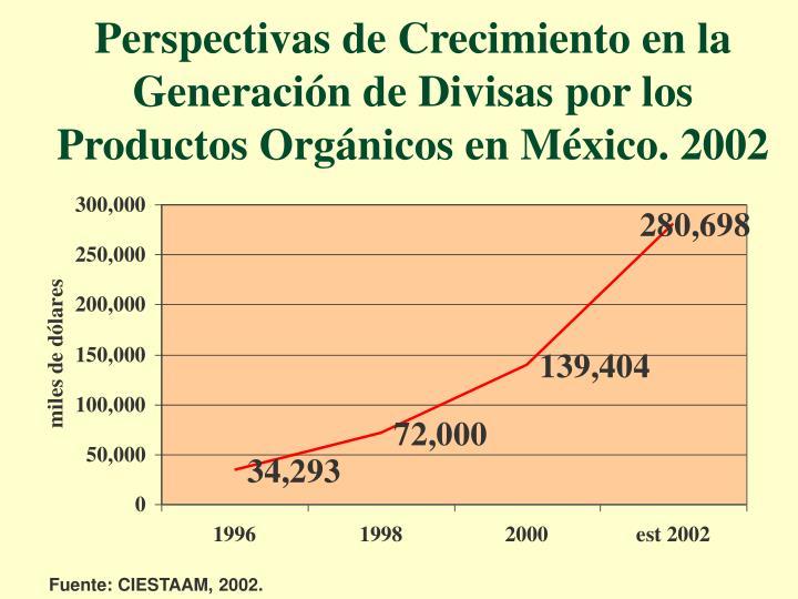 Perspectivas de Crecimiento en la Generación de Divisas por los Productos Orgánicos en México. 2002