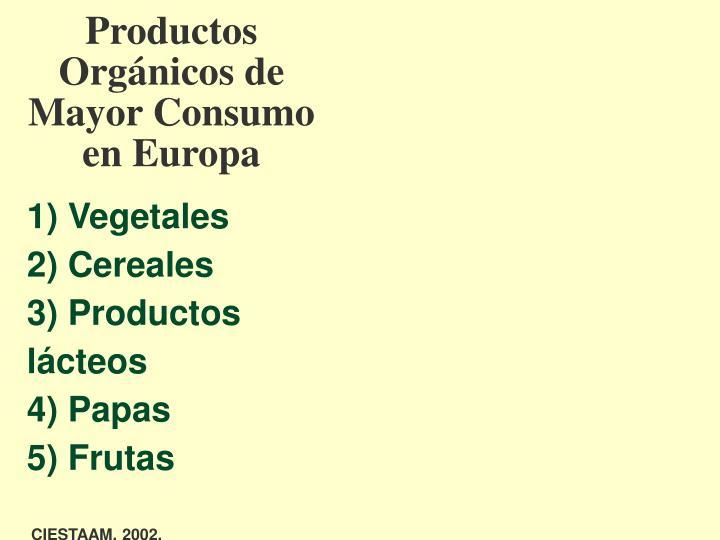 Productos Orgánicos de Mayor Consumo en Europa