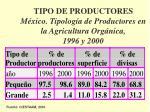 tipo de productores m xico tipolog a de productores en la agricultura org nica 1996 y 2000