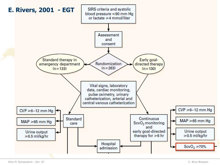 E. Rivers, 2001  - EGT