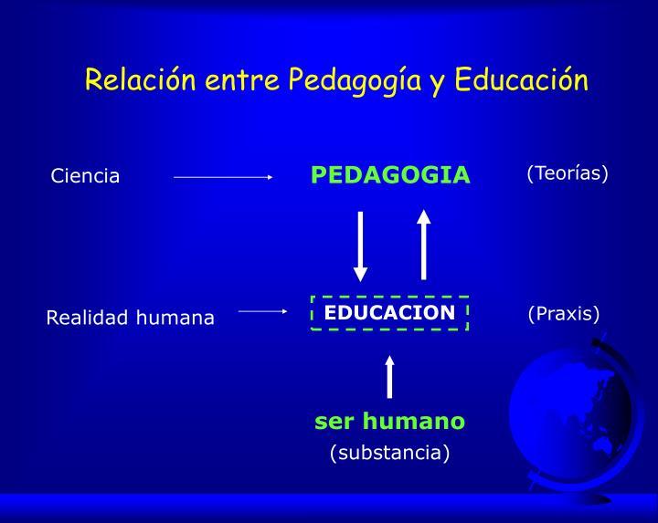 Relación entre Pedagogía y Educación