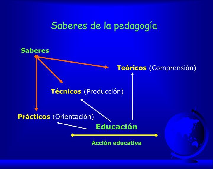 Saberes de la pedagogía