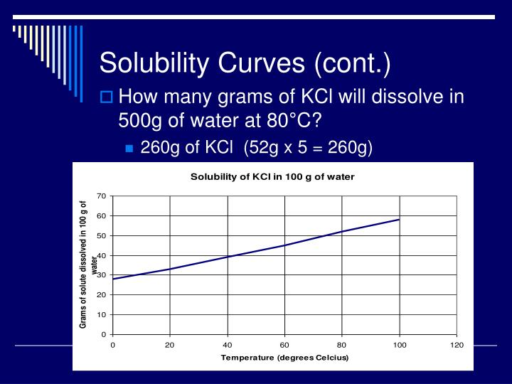 Solubility Curves (cont.)