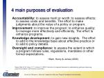 4 main purposes of evaluation