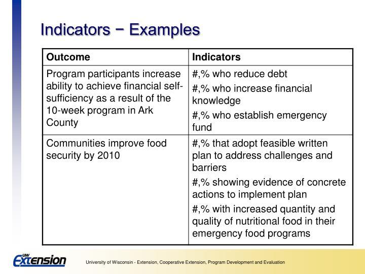 Indicators − Examples