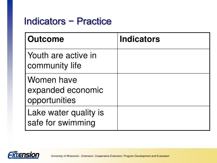 Indicators − Practice