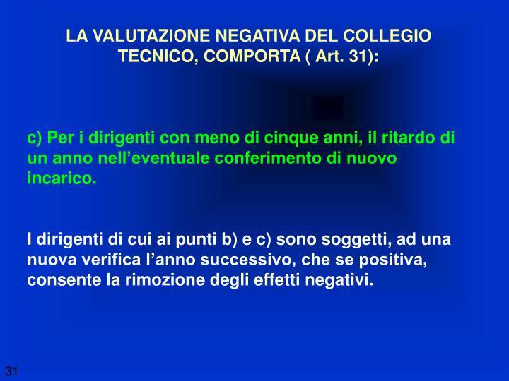 LA VALUTAZIONE NEGATIVA DEL COLLEGIO TECNICO, COMPORTA ( Art. 31):
