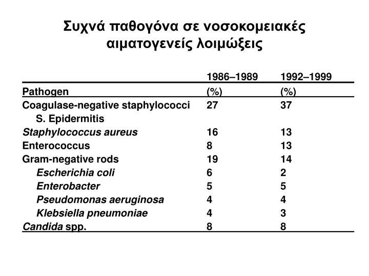 Συχνά παθογόνα σε νοσοκομειακές αιματογενείς λοιμώξεις