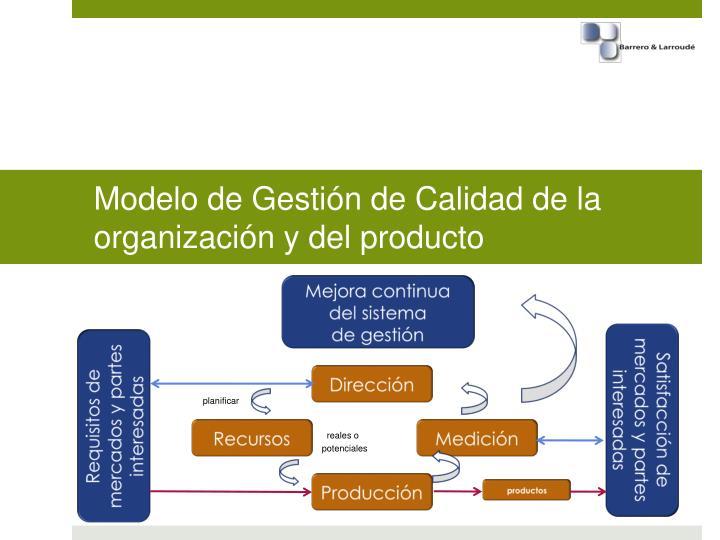Modelo de Gestión de Calidad de la organización y del producto