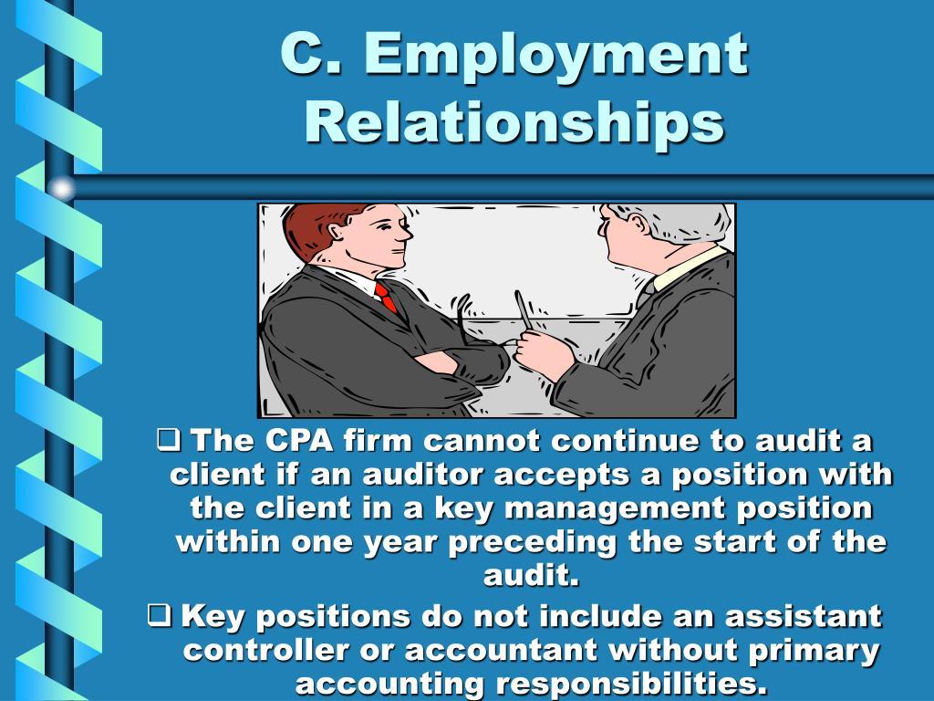 C. Employment Relationships