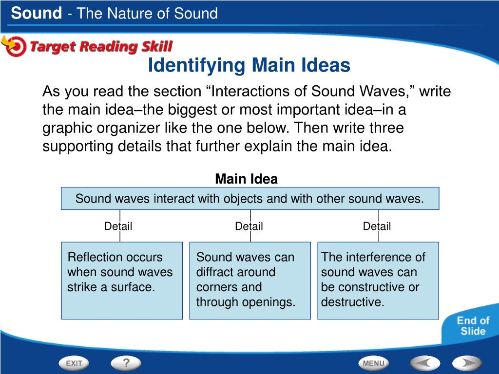 - The Nature of Sound