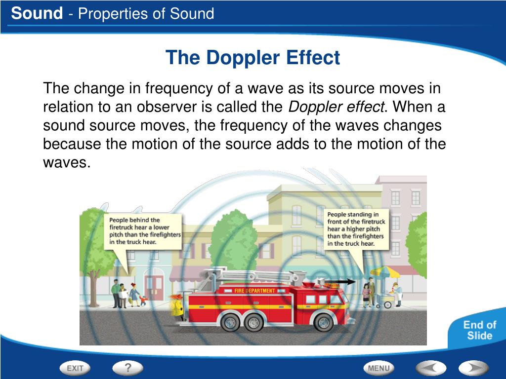- Properties of Sound