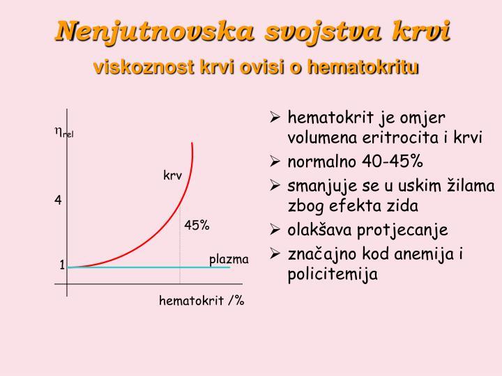 hematokrit je omjer volumena eritrocita i krvi