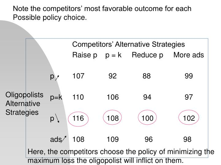 Note the competitors' most favorable outcome for each