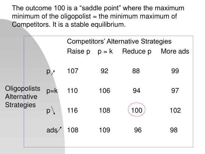 "The outcome 100 is a ""saddle point"" where the maximum"