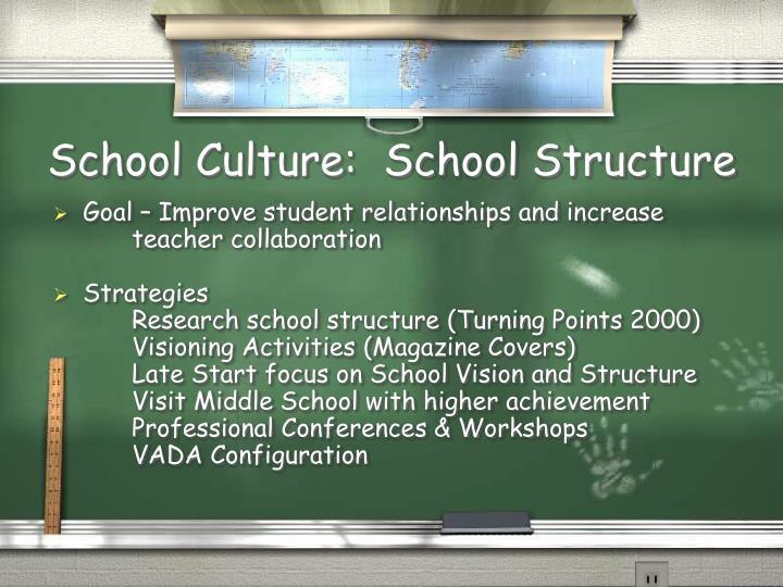 School Culture:  School Structure