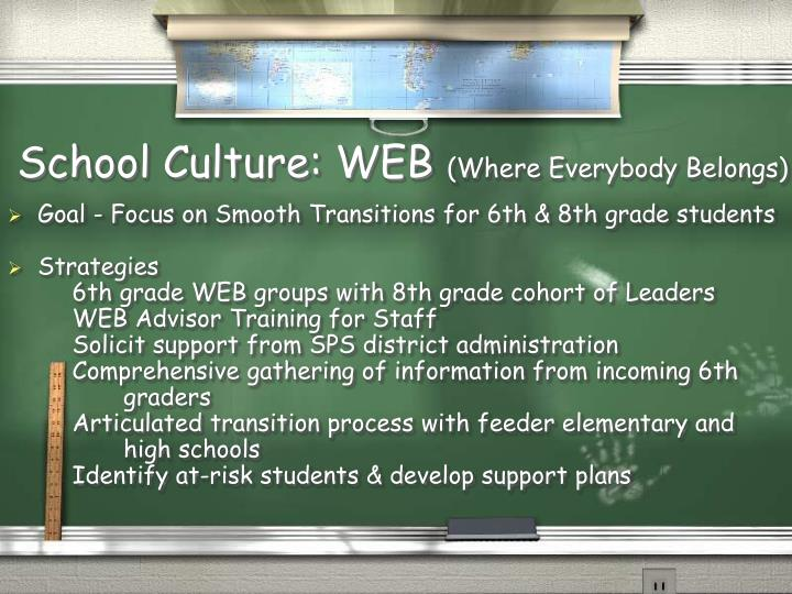 School Culture: WEB