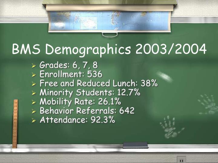 BMS Demographics 2003/2004