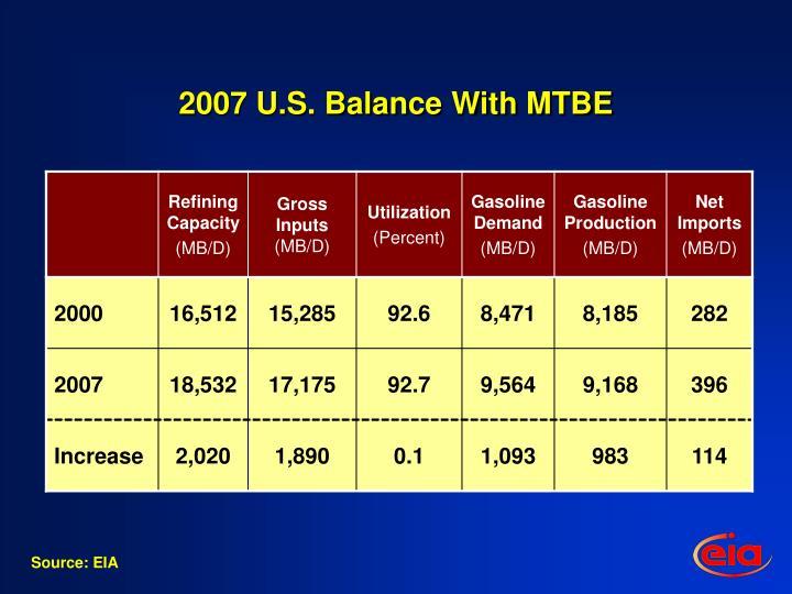 2007 U.S. Balance With MTBE