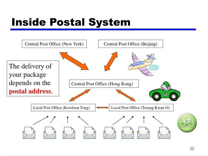 Inside Postal System