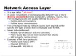 network access layer