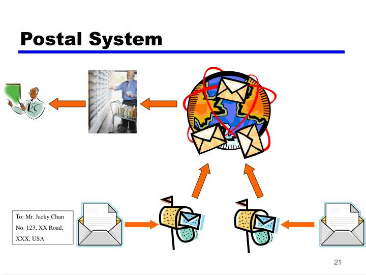 Postal System