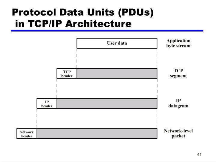 Protocol Data Units (PDUs)