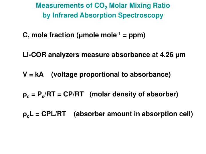 Measurements of CO