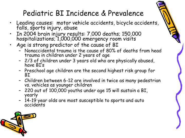 Pediatric BI Incidence & Prevalence