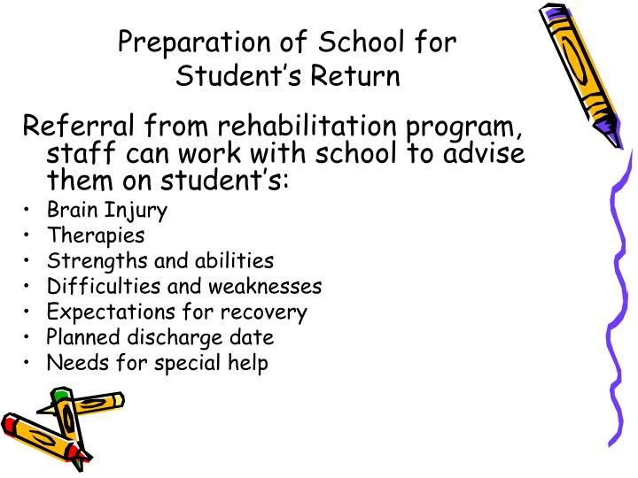 Preparation of School for Student's Return