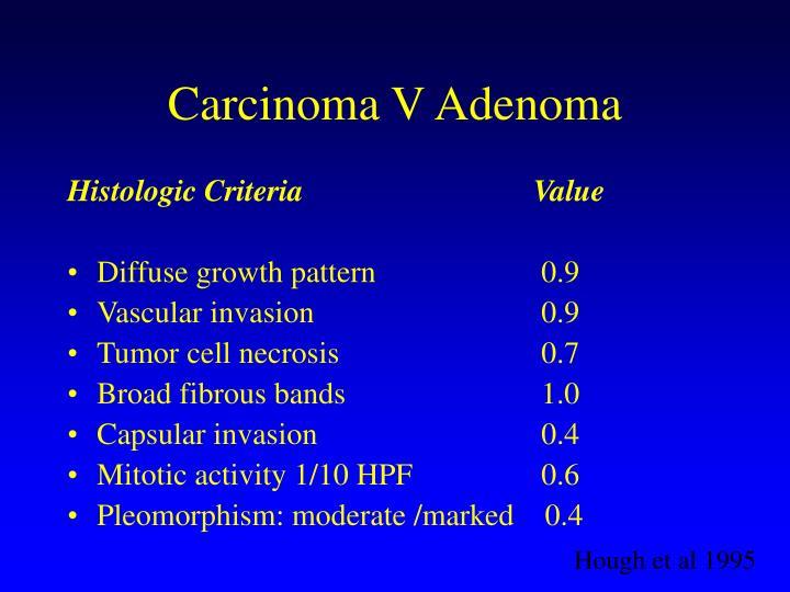 Carcinoma V Adenoma