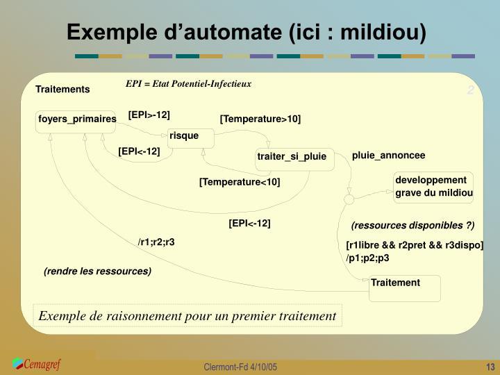 Exemple d'automate (ici : mildiou)
