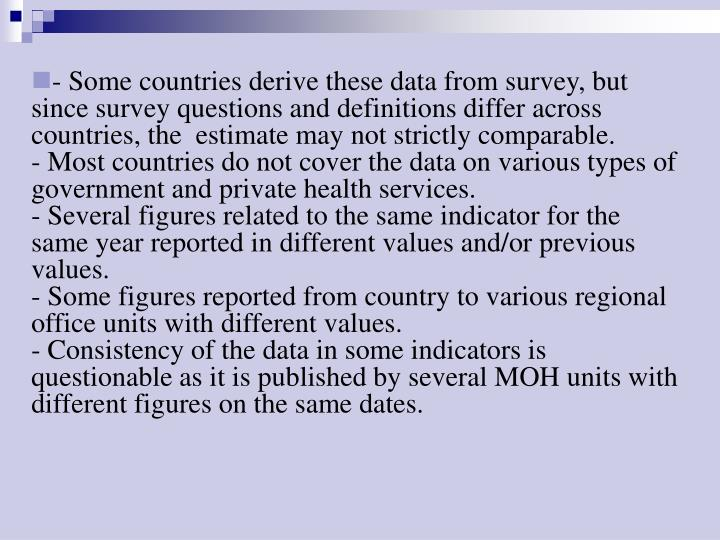 - Some countries derive these data from survey, but since survey questions and definitions differ across countries, the  estimate may not strictly comparable.