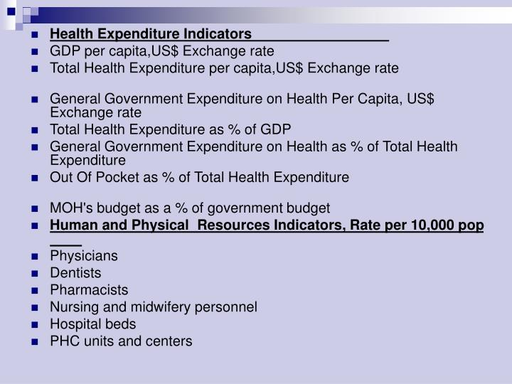 Health Expenditure Indicators