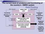 the current level of existence and functioning of the country s emro system data pooling