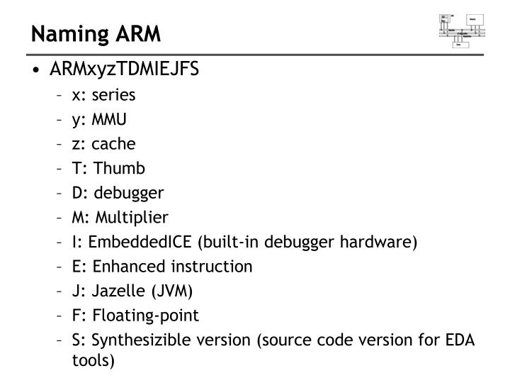 Naming ARM