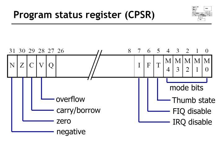 Program status register (CPSR)