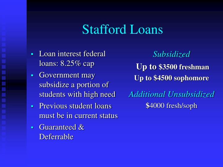 Loan interest federal loans: 8.25% cap