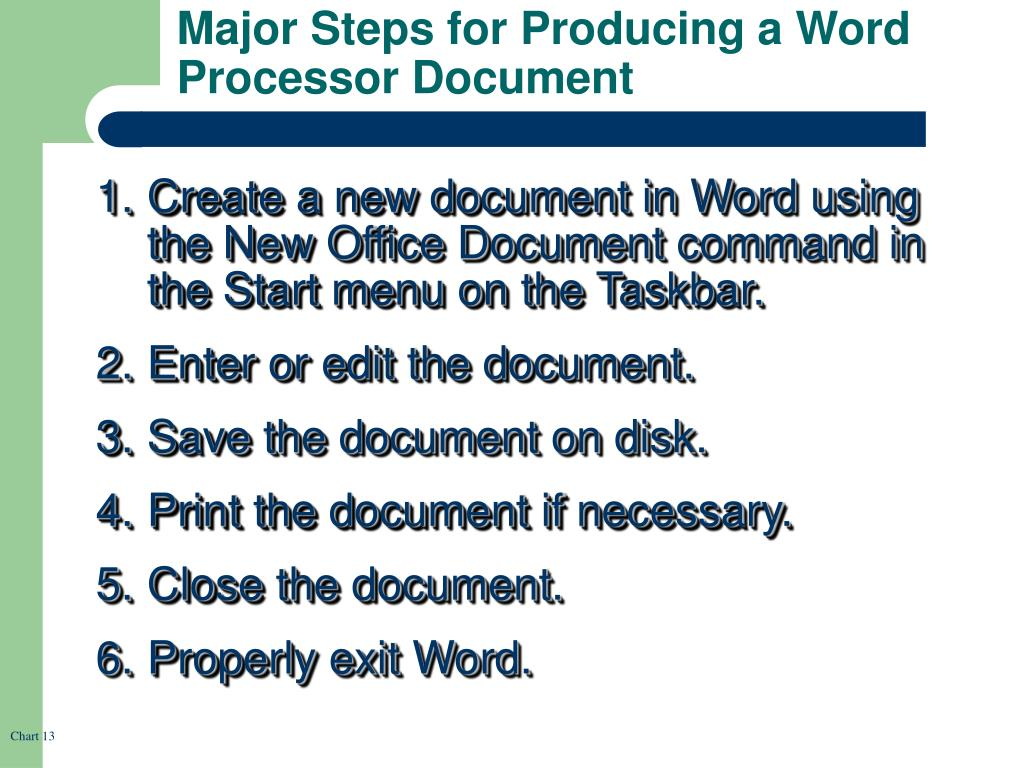 Major Steps for Producing a Word Processor Document