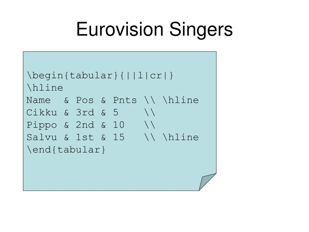 Eurovision Singers