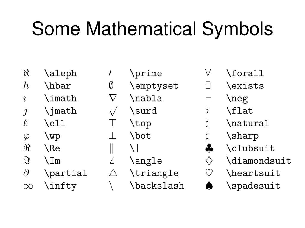 Some Mathematical Symbols
