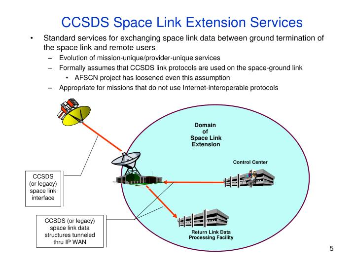CCSDS Space Link Extension Services