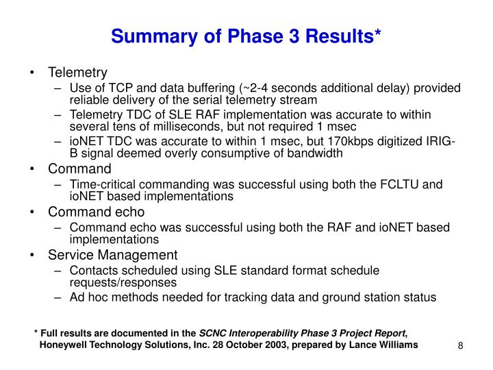 Summary of Phase 3 Results*