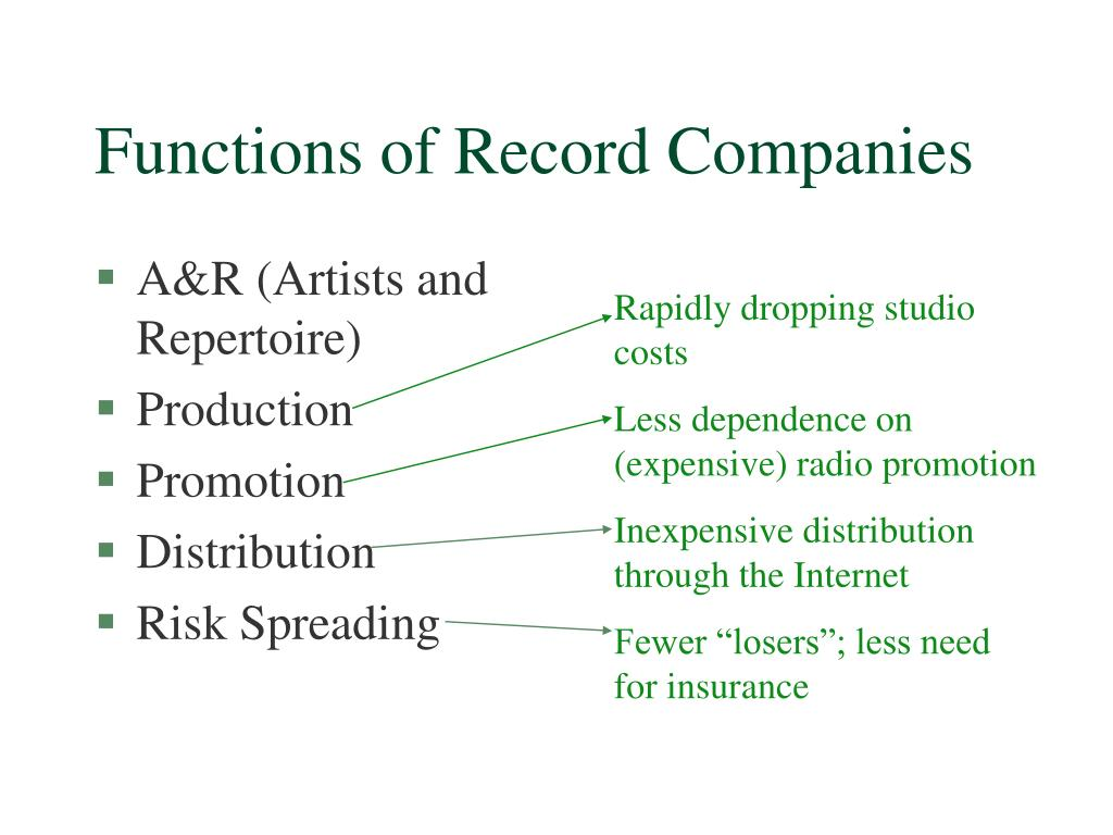 Functions of Record Companies