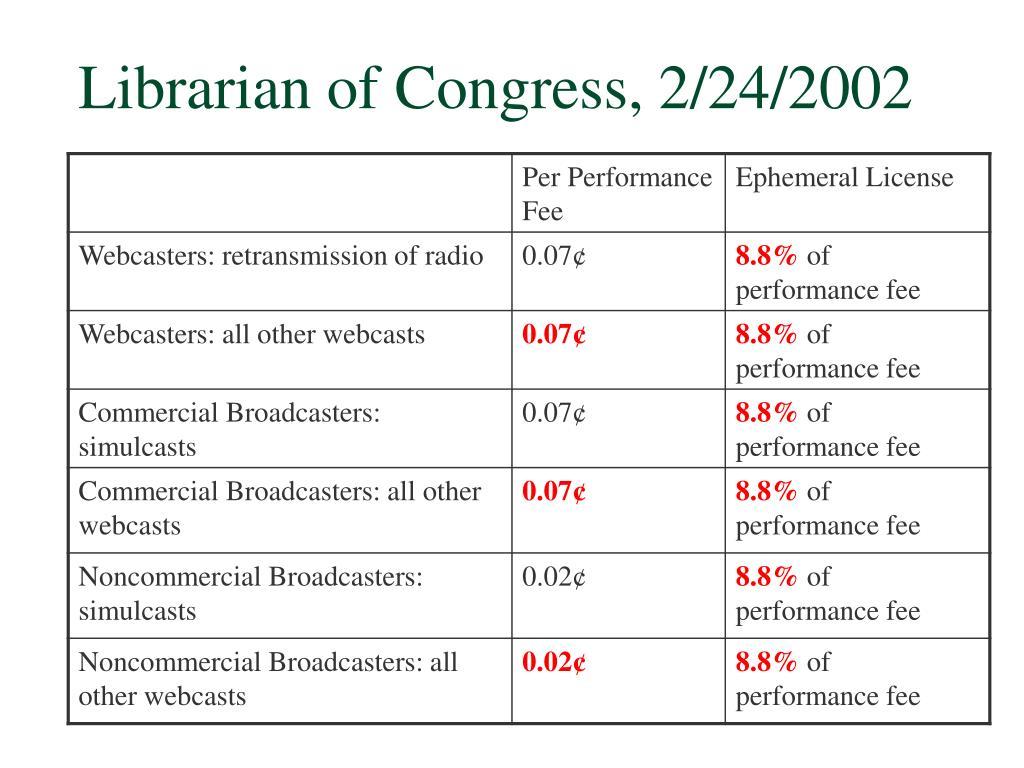 Librarian of Congress, 2/24/2002