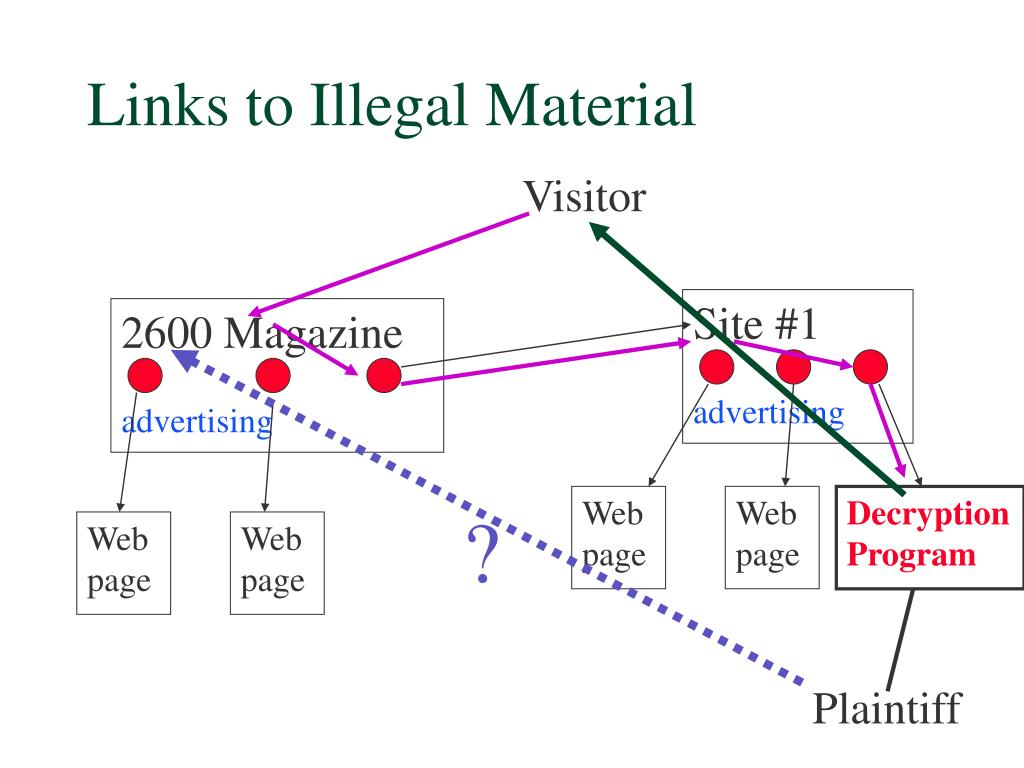 Links to Illegal Material